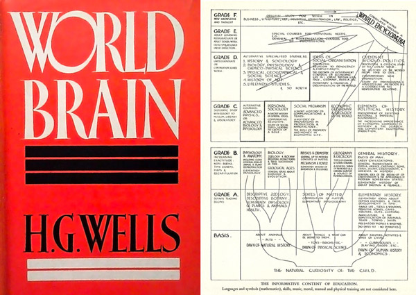 H. G. Wells, World Brain. First-Edition, Methuen-Publishing, 1938.