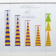 Channa Horwitz COUNTING IN EIGHT, MOVING BY COLOR SONAKINATOGRAPHY COMPOSITION XXII Tusche und Plakafarbe auf Grafik-Mylar / Chinese ink and Plaka color on Graphic Mylar 56 x 71 cm Courtesy Sammlung Oehmen, Deutschland / Courtesy Oehmen Collection, Germany © 2001, Channa Horwitz